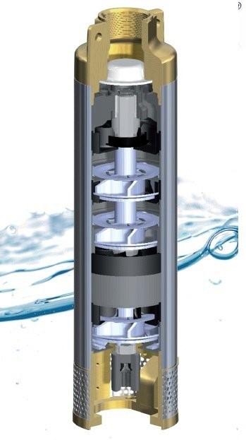Pompe submersibile fabricate in Italia: parti componente si mod de intretinere